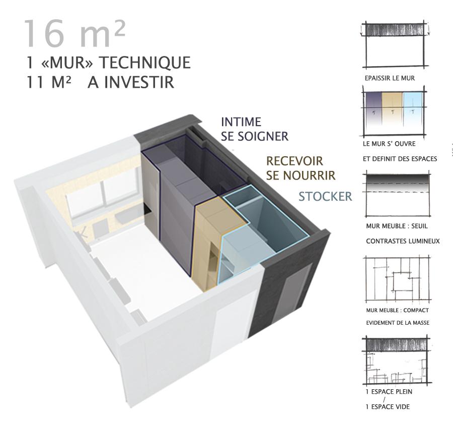 plan 3D d'une chambre étudiante optimisé par une architecte d'intérieure à Lyon