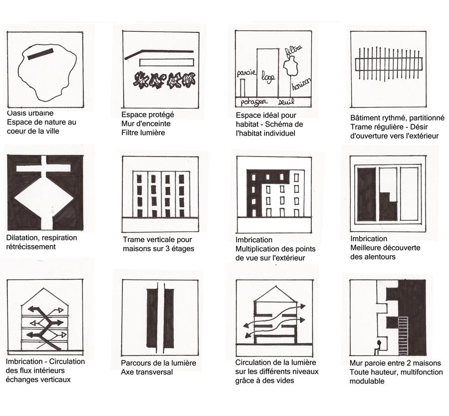 histoire sous forme de vignette d'un projet d'architecture intérieure à Lyon
